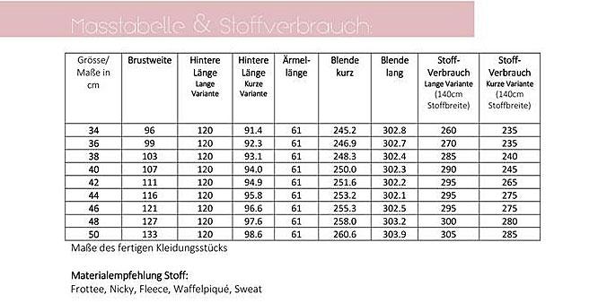Lillesol Woman No. 16 Bademantel Schnittmuster - Wunderland der ...