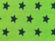 RESTSTÜCK 42 cm Jersey Sterne 1,5 cm dunkelblau auf hellgrün